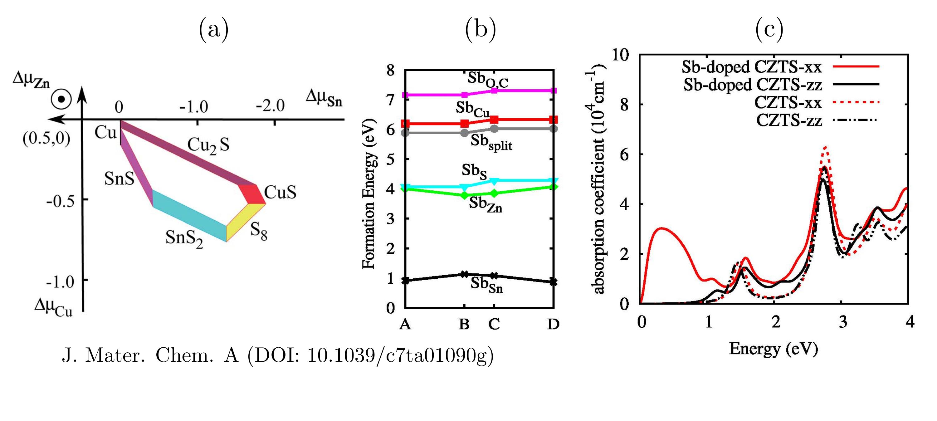 在提高薄膜太阳能电池效率研究方面取得新进展